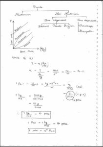 Fluid Mechanics ACE GATE Handwritten Notes CivilEnggForAll 2