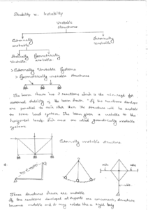 Structural Analysis ACE GATE Handwritten Notes Free Download PDF CivilEnggForAll 3