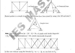 IES Master Structural Analysis - Trusses Types