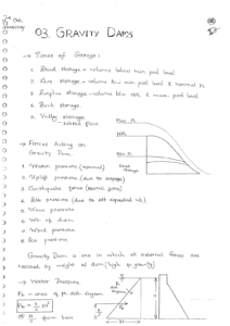 Irrigation ACE Academy GATE Handwritten Notes Free Download PDF