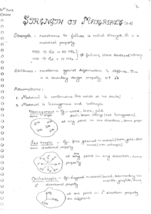 Strength of Materials ACE Academy GATE Notes Free Download PDF