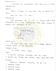 Hydrology and Irrigation AE AEE Ace Academy Handwritten Notes PDF