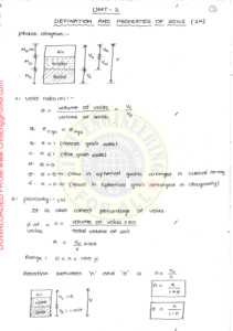 Geotechnical Engineering AE AEE Ace Academy Handwritten