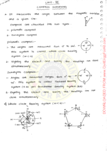 Surveying AE AEE Ace Academy Handwritten Notes PDF