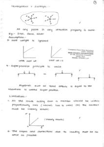 Strength of Materials AE & AEE Ace Academy Handwritten Notes PDF