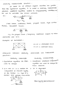 Structural Analysis Ace Academy AE AEE Handwritten Notes PDF