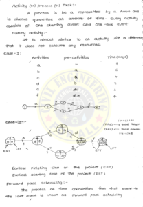 PERT AND CPM AE & AEE Ace Academy Handwritten Notes PDF