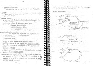 Environmental Engineering Made Easy GATE Handwritten Notes Part-2