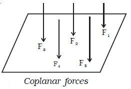 Engineering Mechanics IES ESE Ace Academy Handwritten Notes Free Download PDF