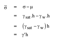 Effective Stress Formula Derivation 1