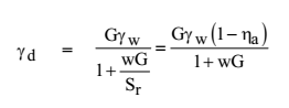 Equation for Zero Void Line