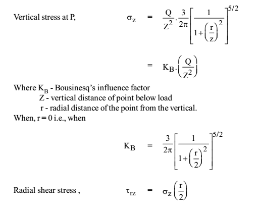 Stress Distribution